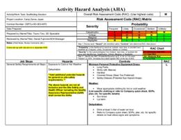 activity-hazard-analysis-001